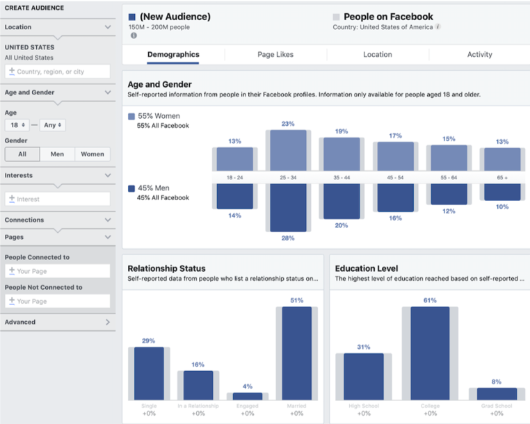 Let's Make Your Life Easier with Facebook's Newest Tools